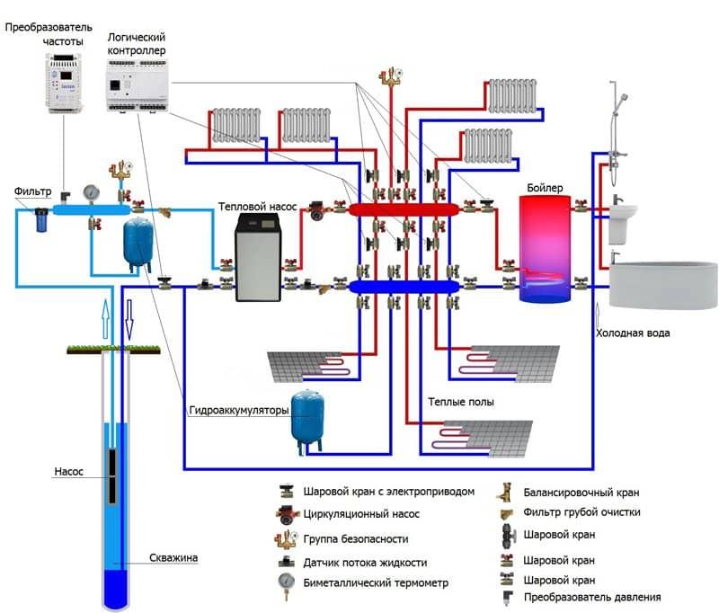 Изготовление циркуляционные насосы изготовление своими рк руками